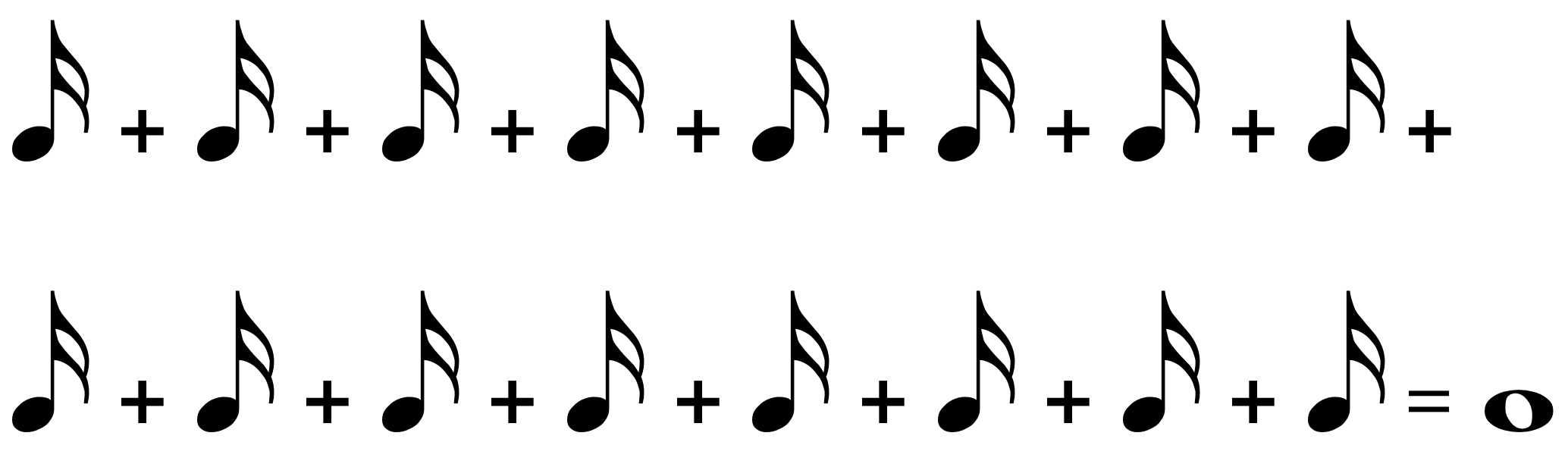 how to read music: 16 sixteenth notes equal one whole note