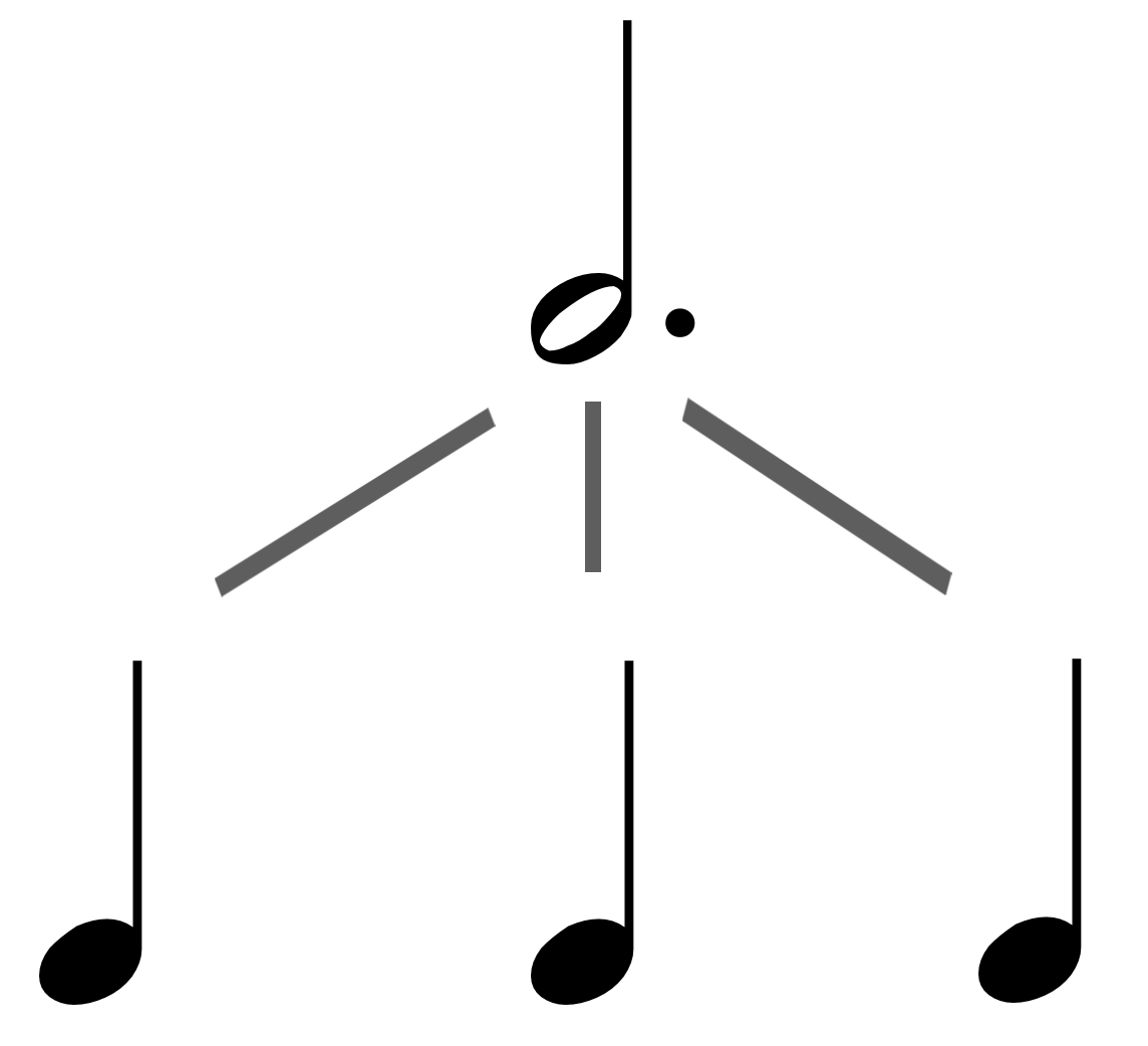 how to read music: day 6 - the rhythm dot / dotted half note (dotted minim)