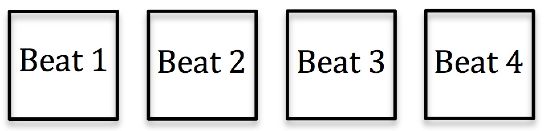 how to read music - day 2: the musical pulse/the beat