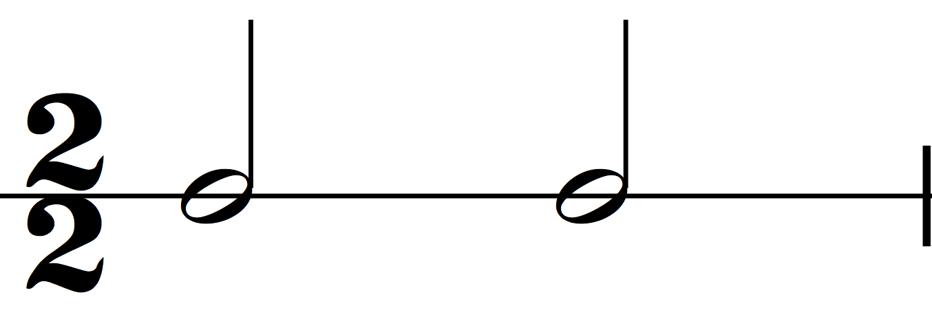 How to Read Music: Day 8 - More Time Signatures