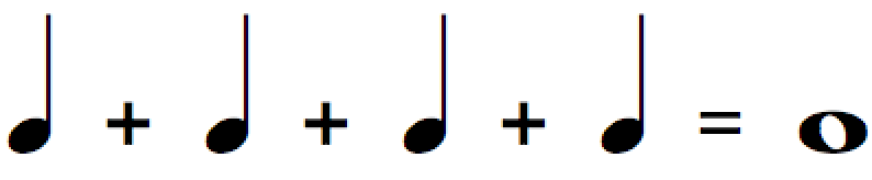 how to read music: four quarter notes equal one whole note