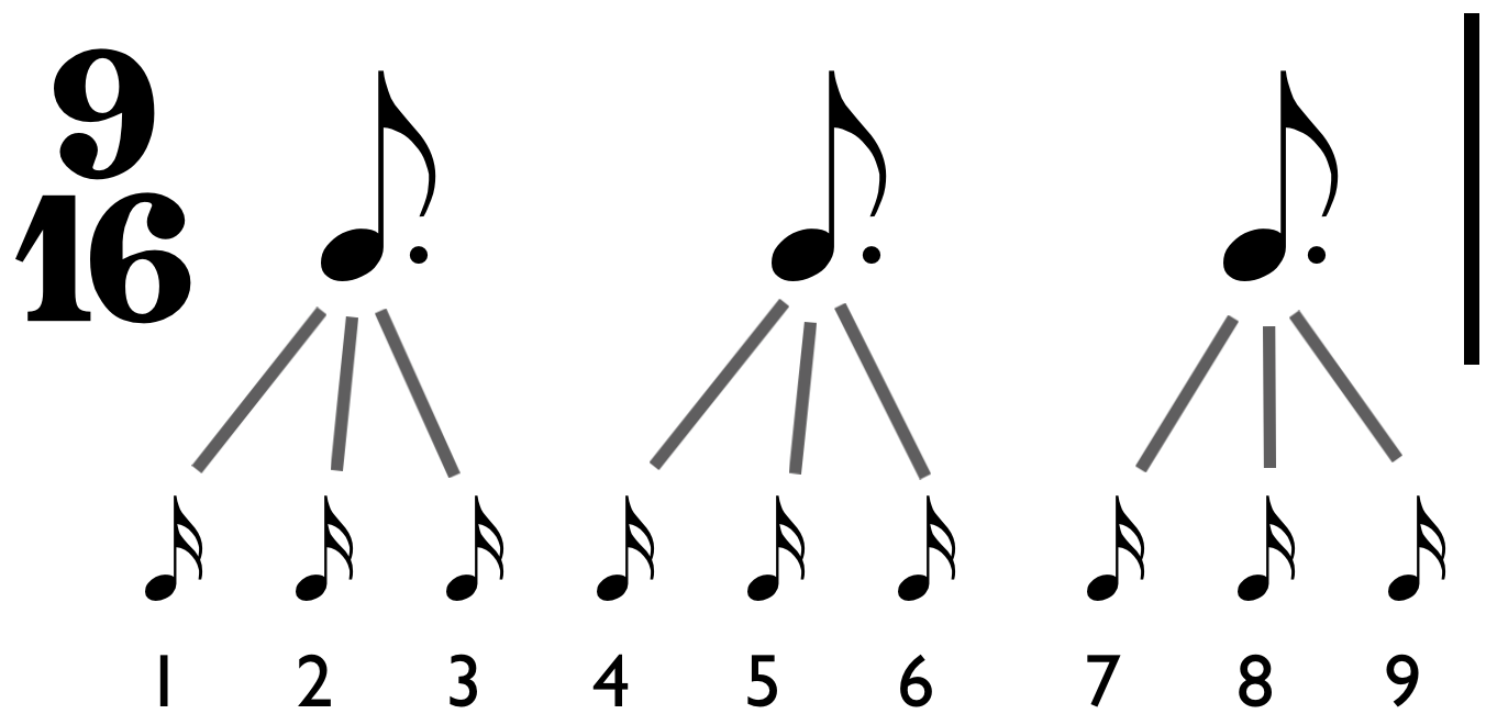 How to Read Music (in 30 Days) - Day 9: The Tie