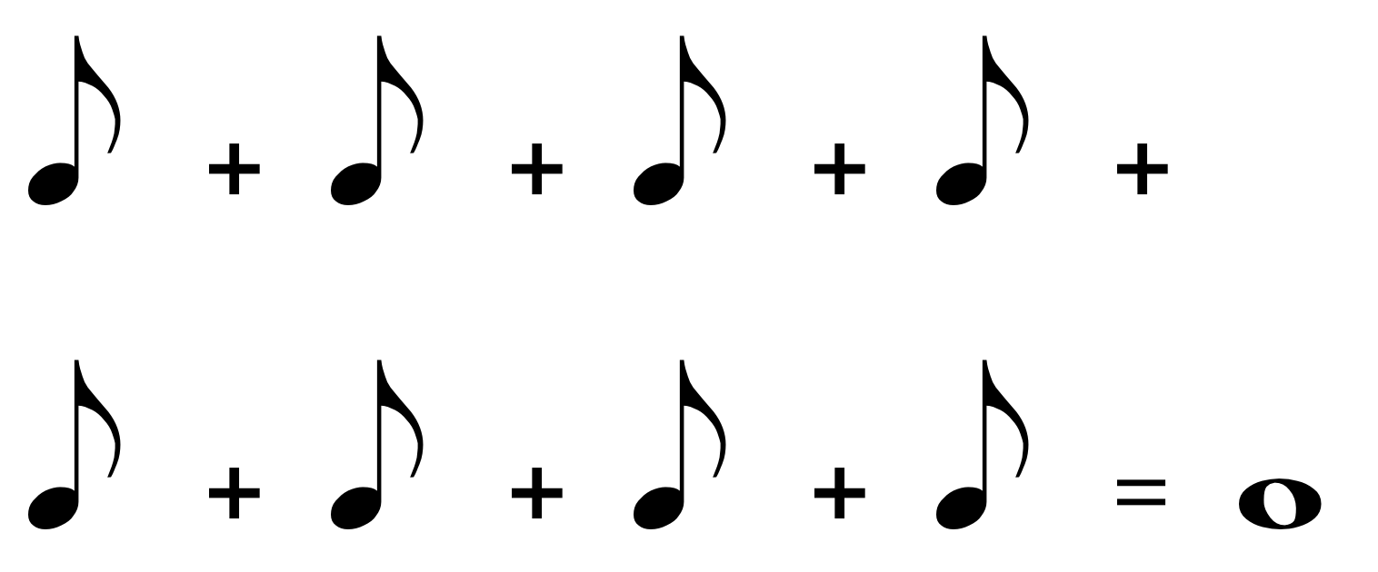 how to read music: 8 eighth notes equal one whole note