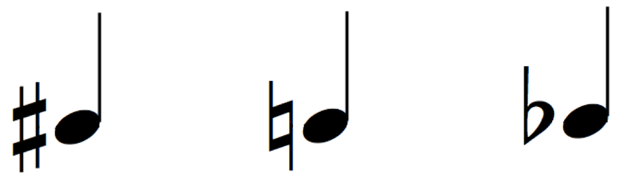 How to Read Music (in 30 Days) - Day 18: Accidentals