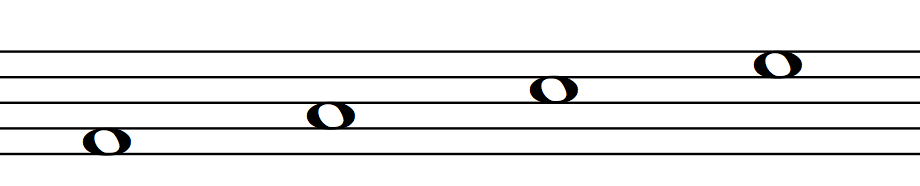 How to Read Music (in 30 Days) - Day 19: Notating Pitch on the Staff