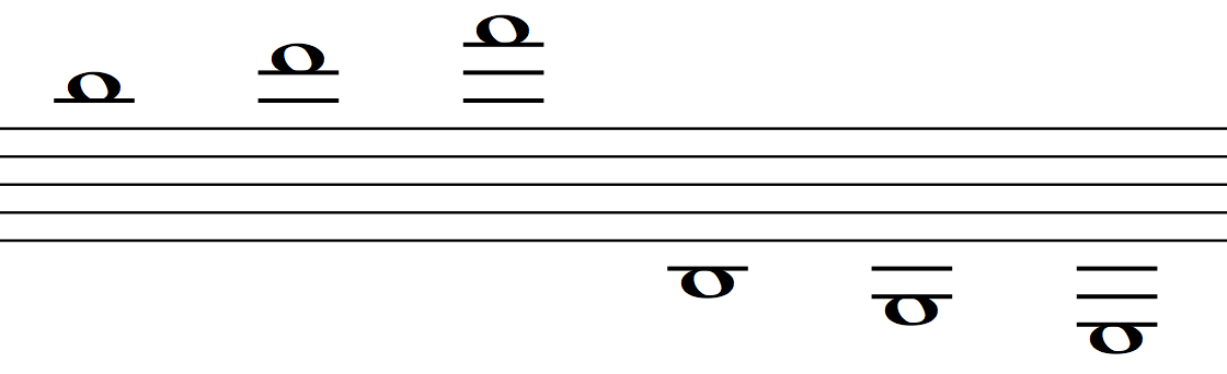 How to Read Music (in 30 Days) - Day 20: Ledger lines