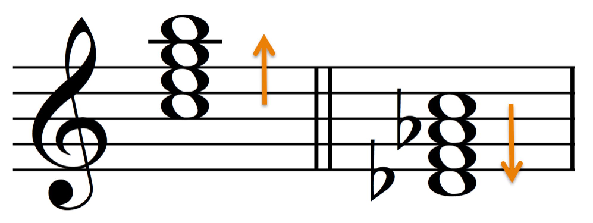 Chords in 3rds, negative harmony