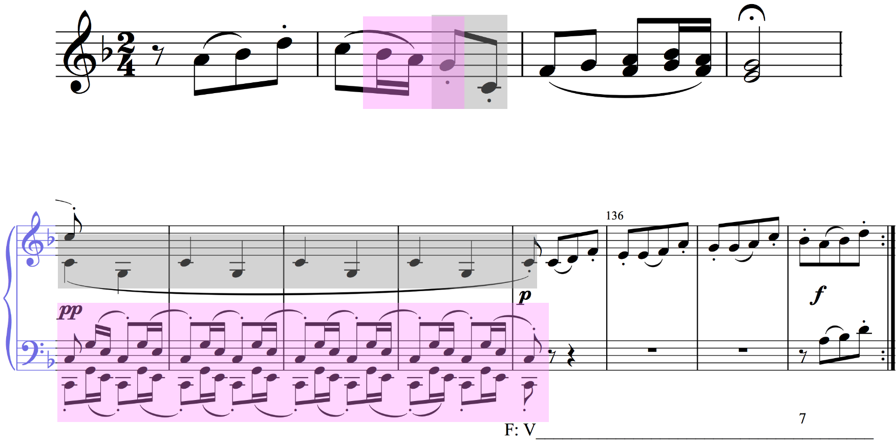 Breaking down motifs (2) - Beethoven's 6th Symphony