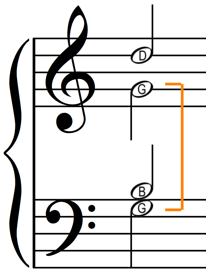G major chord with doubled 'G'.