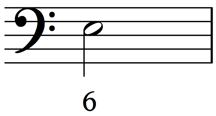 The note E with figured bass
