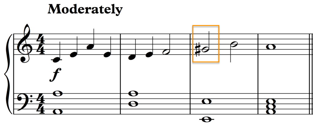 The raised 7th, creating a leading tone that leads to the tonic.