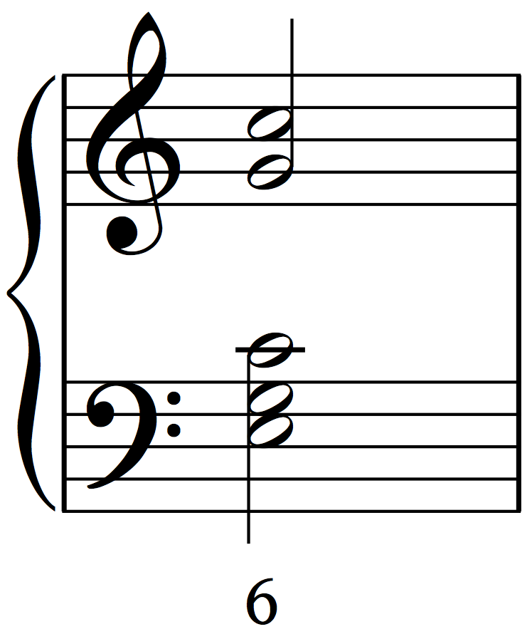 A possible interpretation of this figured bass