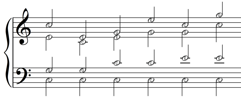 6 versions of the C major chord arranged for 4 parts.