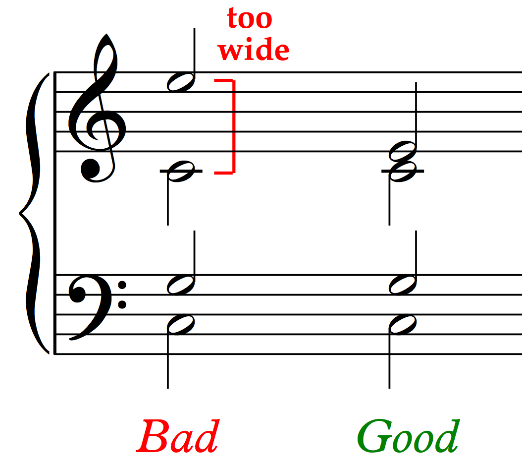 Comparing good and bad spacing between the soprano and alto voices.