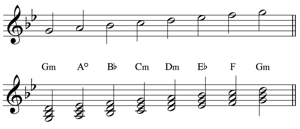 G natural minor scale and triads built on it