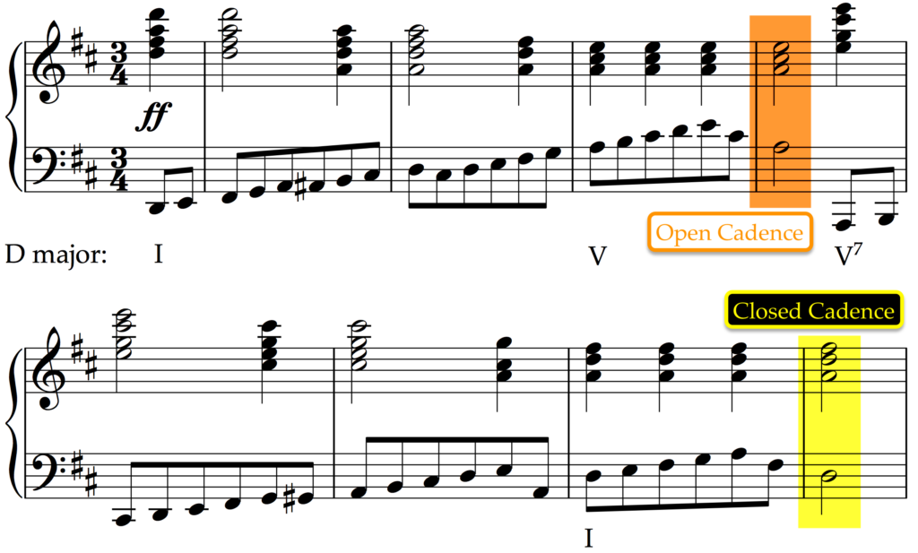 2-phrase structure: 1 open cadence and 1 closed  from Schubert: Waltz D. 146