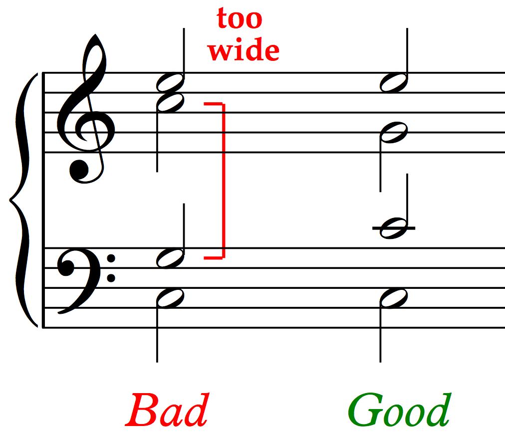 Comparing good and bad spacing between the alto and tenor voices.