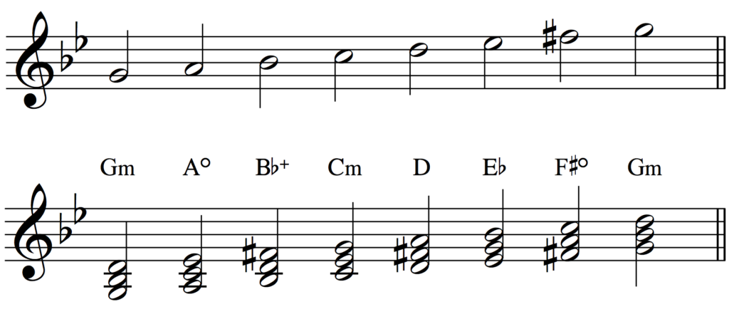G harmonic minor scale and triads built on it.