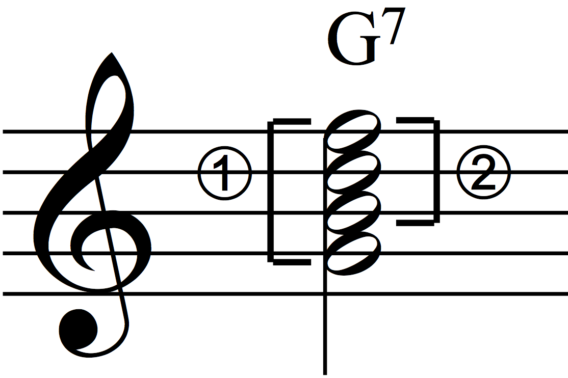 A dominant 7th chord consisting of a minor 7th and a diminished 5th above the root.