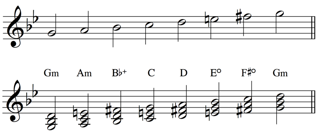 Ascending form of G melodic minor scale and triads.