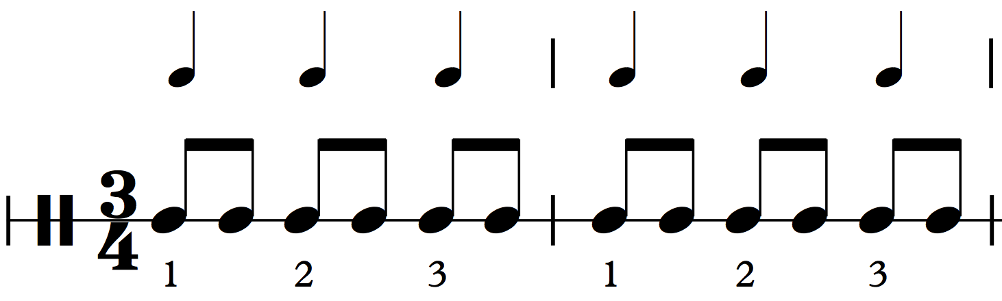 In 3/4 we get 3 quarter note beats (out of which the first one is the strongest beat)