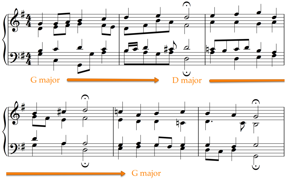 Key changes in Bach's Gottes Sohn ist kommen