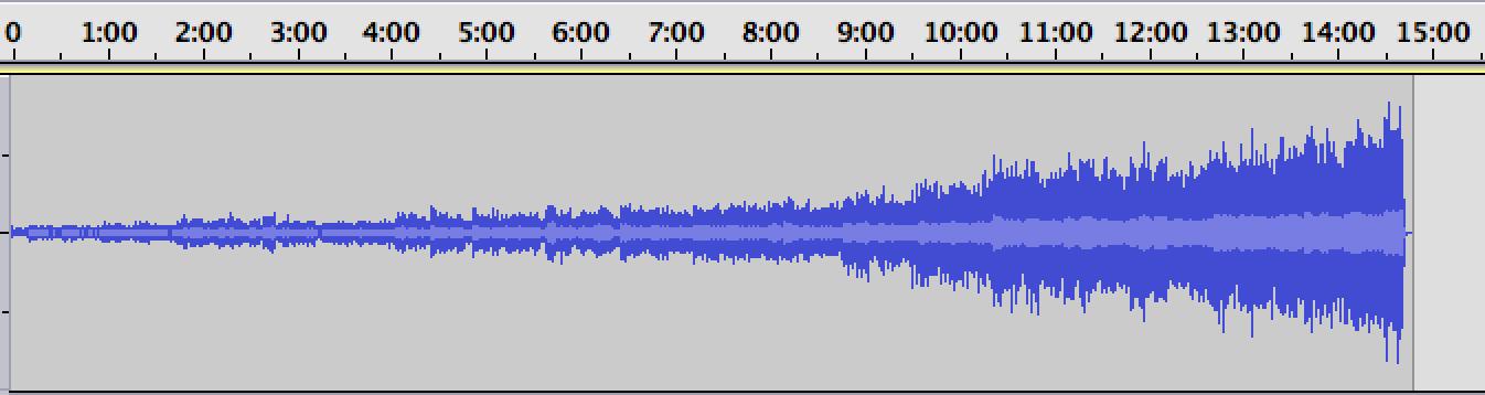 Visual wave of Ravel's Bolero showing a gradual crescendo.