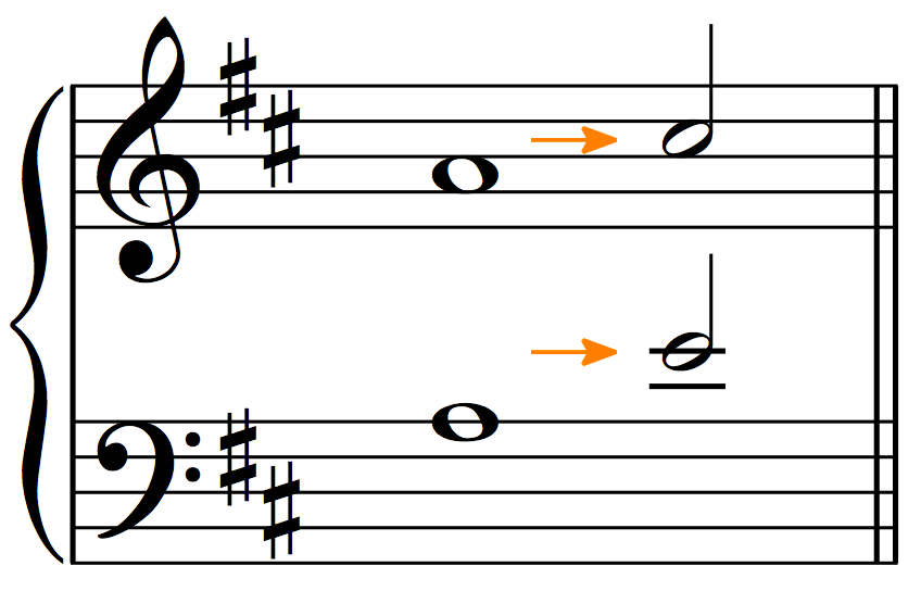 3rd and 5th of the dominant chord displaced to a weaker beat