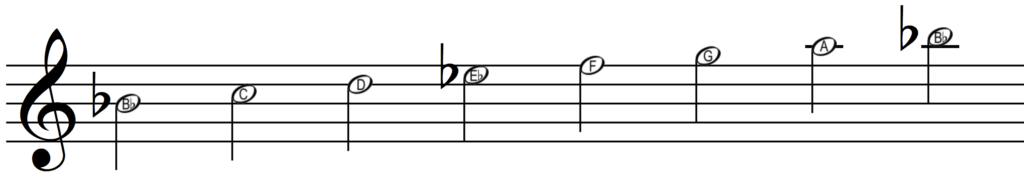 The scale of B flat major
