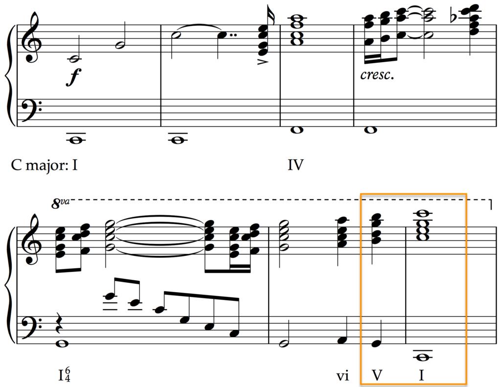 Authentic Cadence in Strauss' Also Sprach Zarathustra (C major)