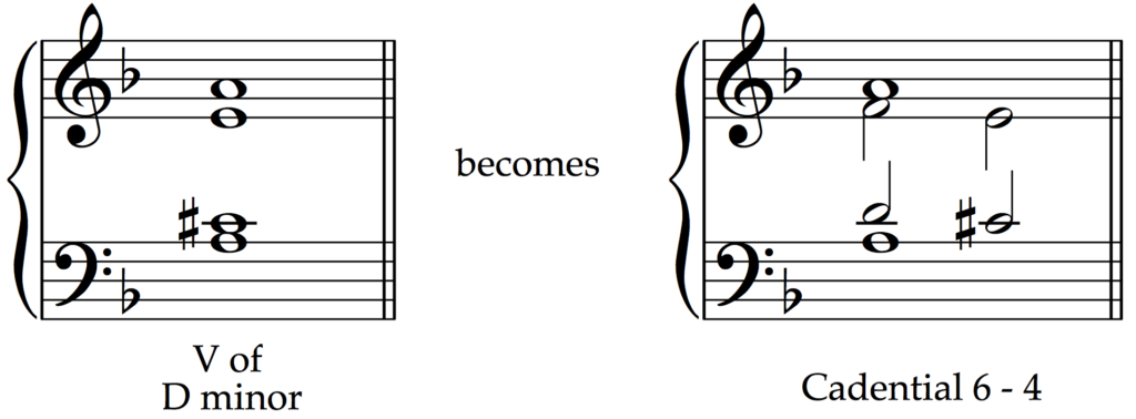 Cadential six-four in D minor