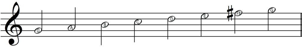 The G major scale