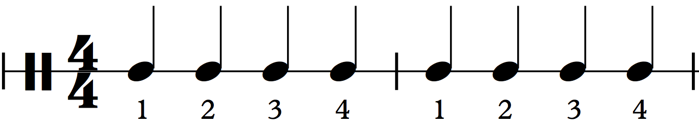 The Difference Between 3/4 & 6/8 Time (with examples