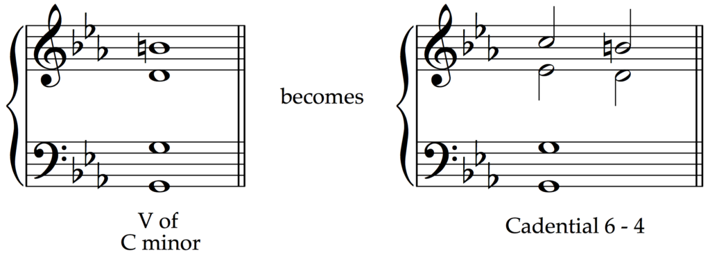 Cadential six-four in C minor