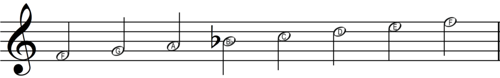 The F major scale