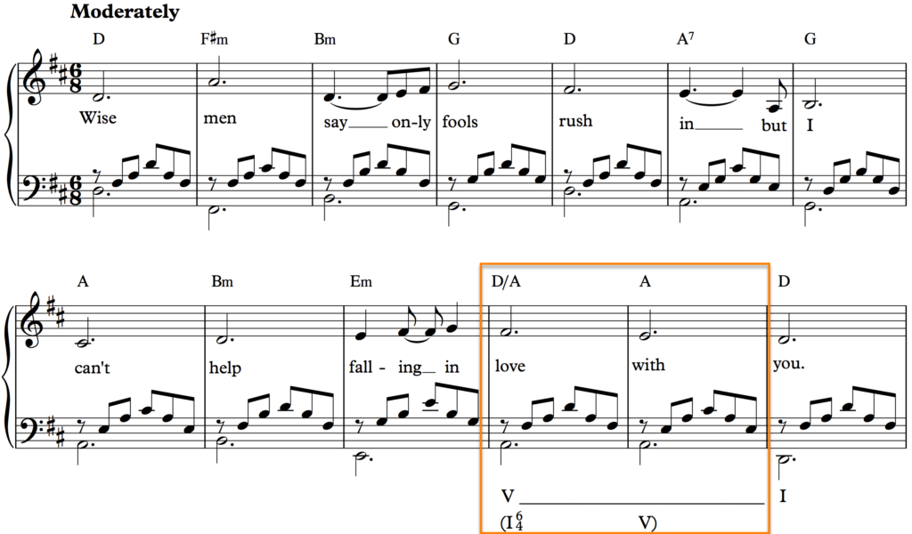 A cadential six-four chord in Elvis Presley's 'Cant help falling in love'