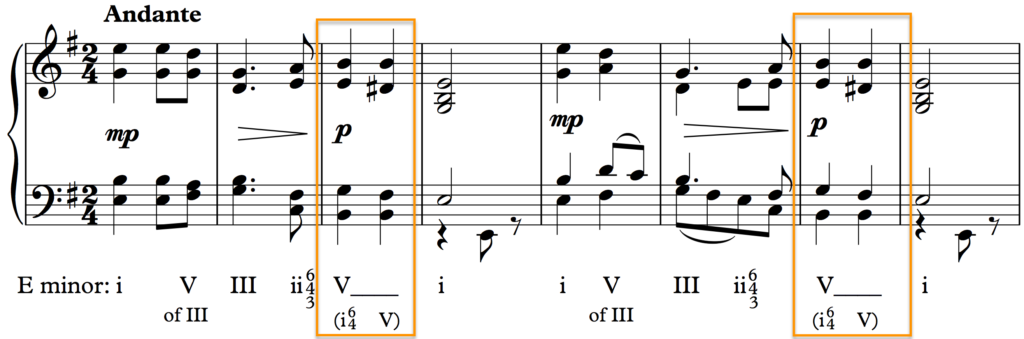 Two cadential six-fours in E minor in Tchaikovsky's Op. 54 no. 5