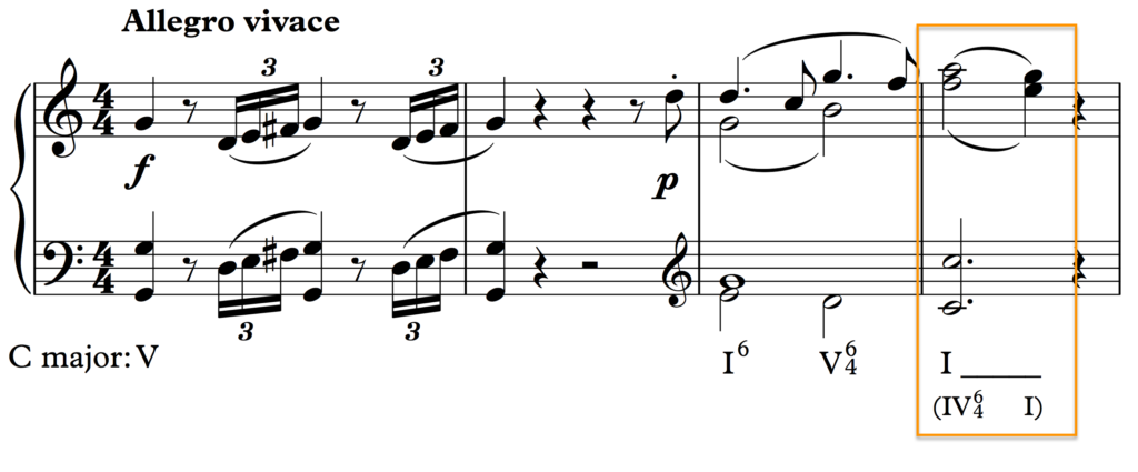 A cadential six-four on the tonic in Mozart's Symphony no. 41, K. 551