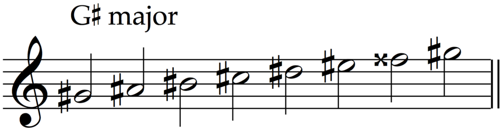 G sharp major scale requires and F double sharp (notated as 'x')