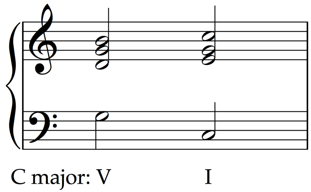 Authentic cadence in C major