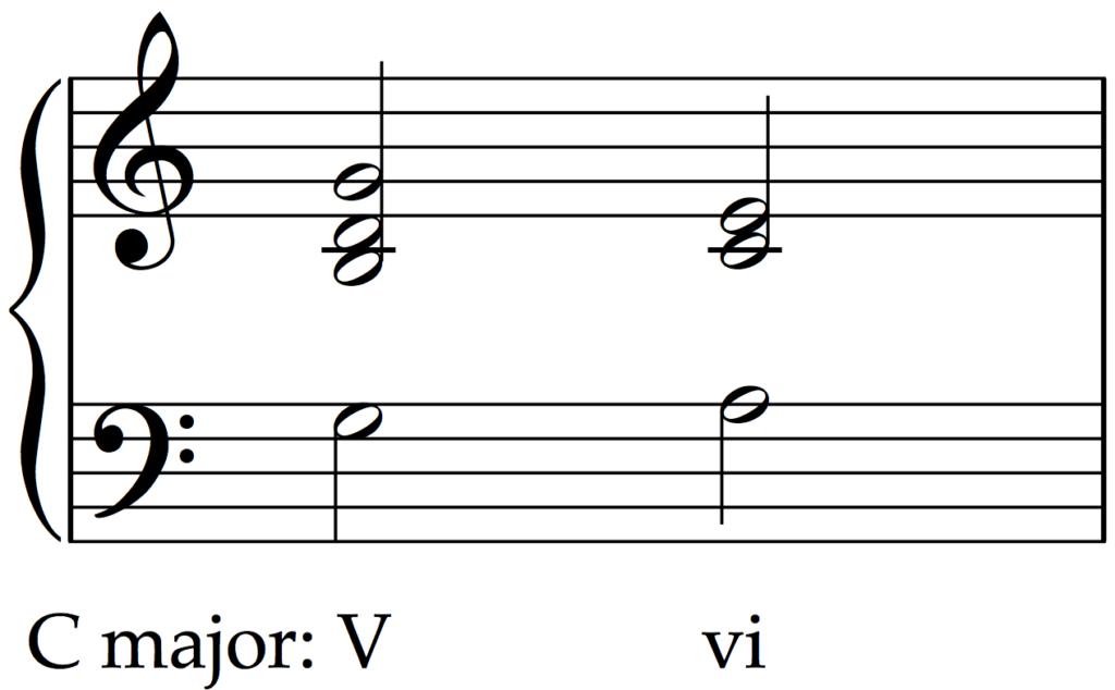 Deceptive cadence in C major