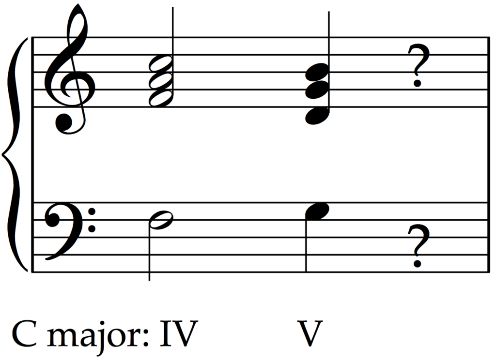 Cadences in Music: Beyond the Harmonic Formulas | School of Composition