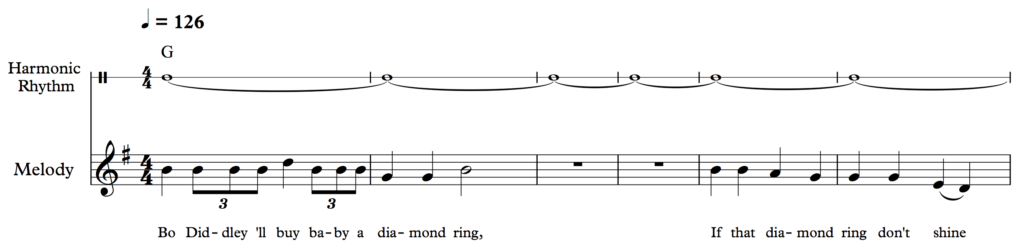 Harmonic rhythm from Bo Diddley's Bo Diddley