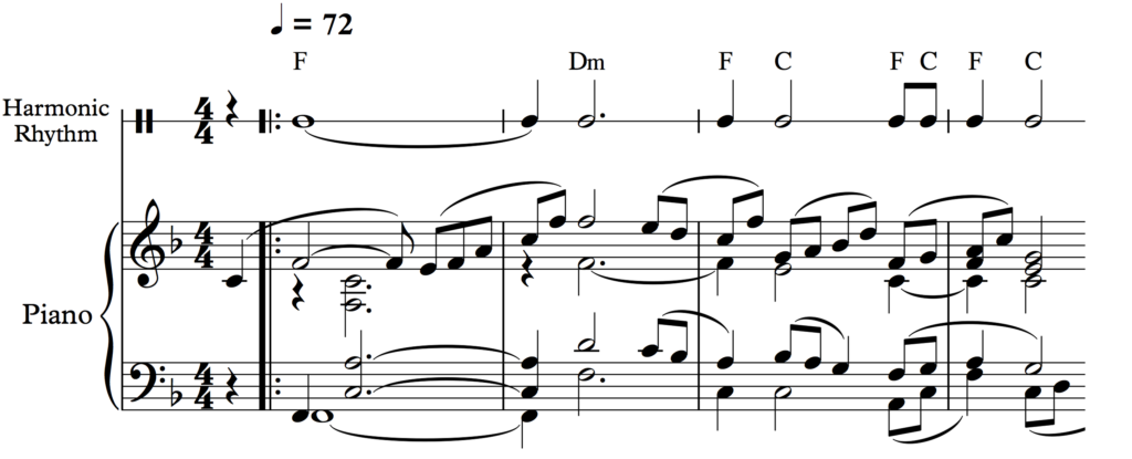 The harmonic rhythm of Schumann's Träumerei.
