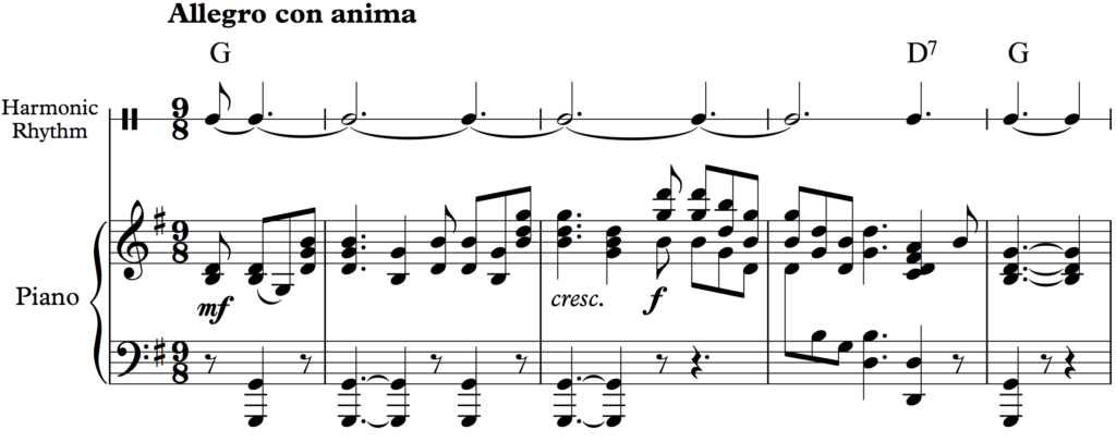 Harmonic rhythm from Mendelssohn's 'Songs Without Words, Op. 62 no. 4 (Morning Song)'