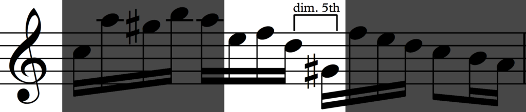 Yet another change of last interval of motif 'b' in Bach's Invention no. 1