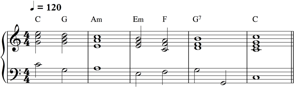 Chord progression with harmonic rhythm in 4/4