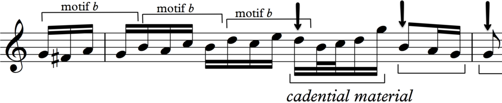 Cadential material in Bach's Invention no. 1