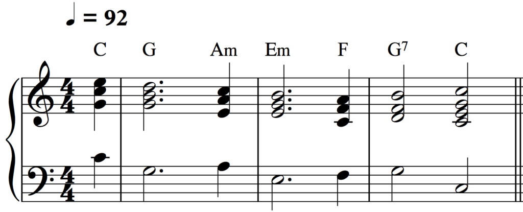 Chord progression with harmonic rhythm in 4/4, with upbeat and ending on a weaker beat
