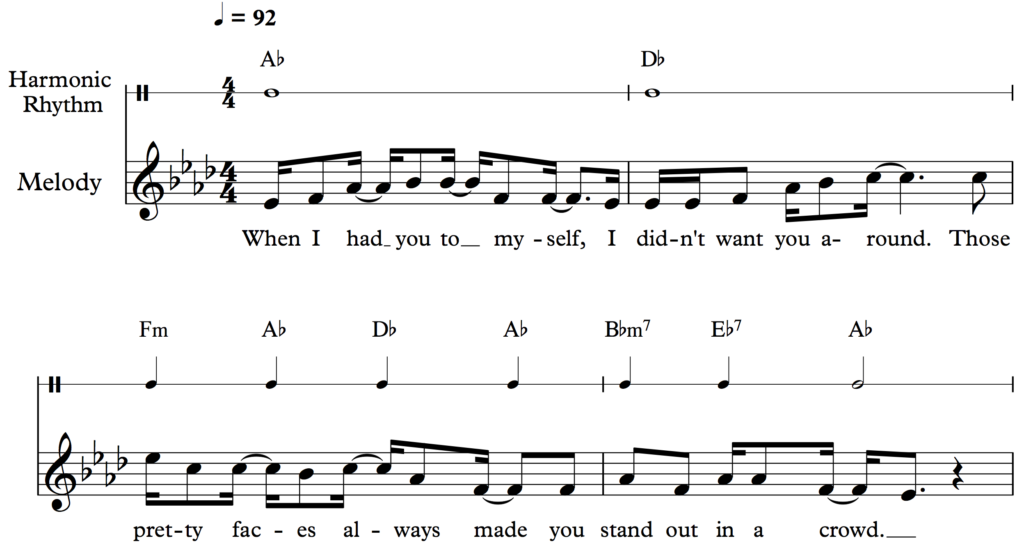 Harmonic rhythm from The Jackson 5's I Want You Back